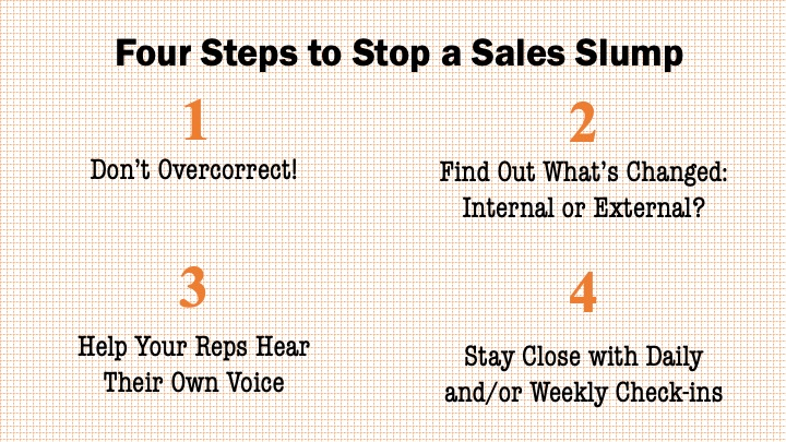 sales slump steps